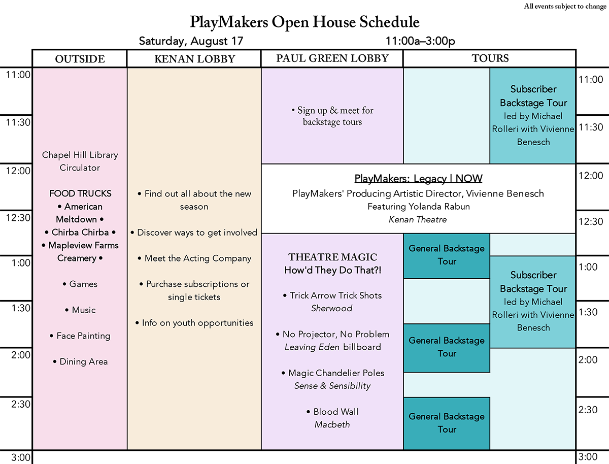 PlayMakers Open House Itinerary 2019