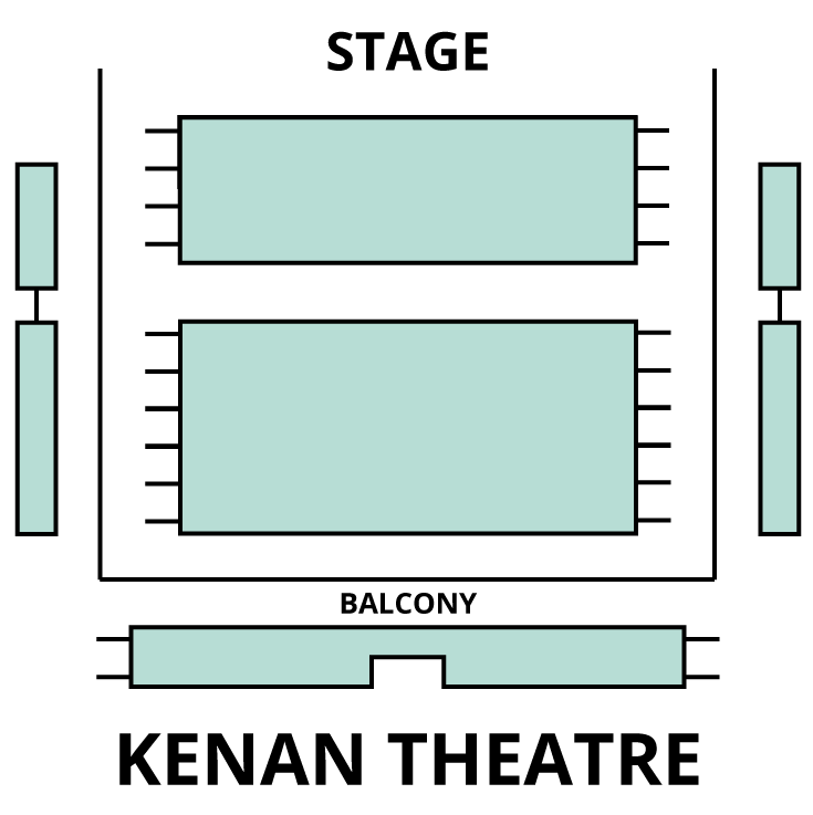 kenan-subscription-chart
