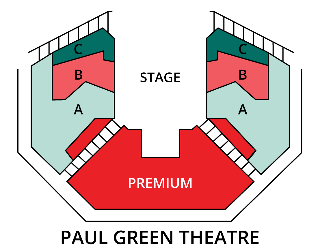 paul-green-subscription-chart