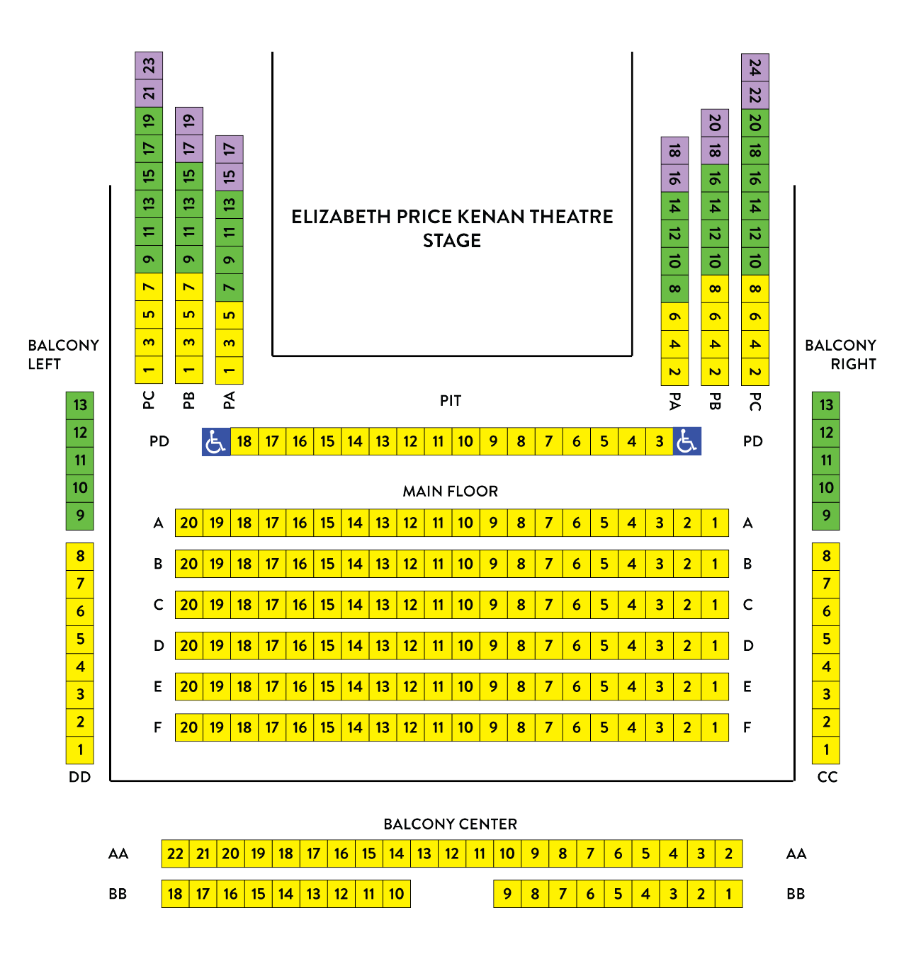 Kenan Seating Chart – thrust style
